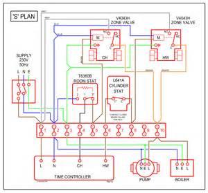 gas boiler wiring diagram heater wiring diagram elsavadorla