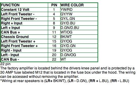 jeep subwoofer wiring diagram wiring diagram with