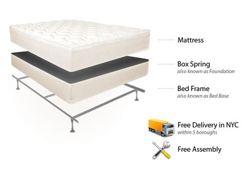 Mattress Sets With Frame by Easy Rest Mattress Set Bed Frame Free Delivery Set