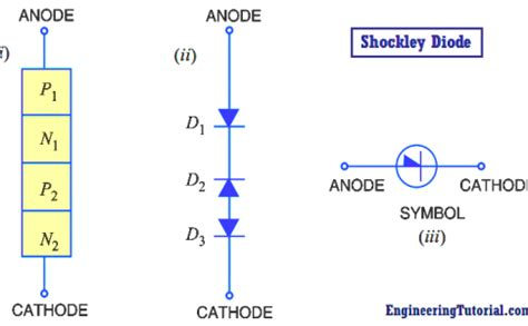 principle of zener diode power diode principle 28 images diagram of solar panel system schematic wiring diagram