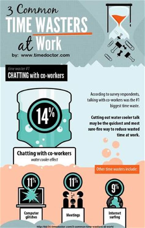 8 Ways To Waste Time At Work by Calam 233 O 3 Common Time Wasters At Work