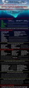 Deep web infographic academic options for my phd pinterest