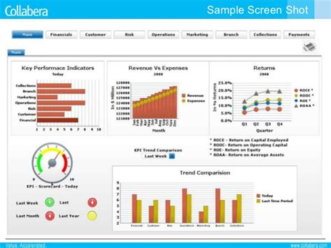banking dashboard templates dashboard for banks