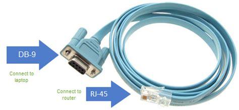 cisco console cable connect laptop to router console port help cisco dcloud