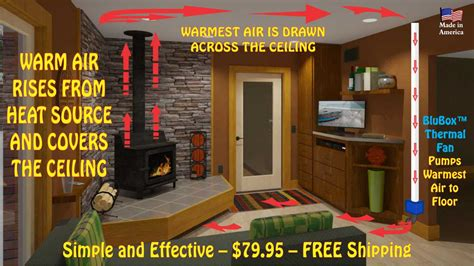 best way to cool a room with fans home heatstick com