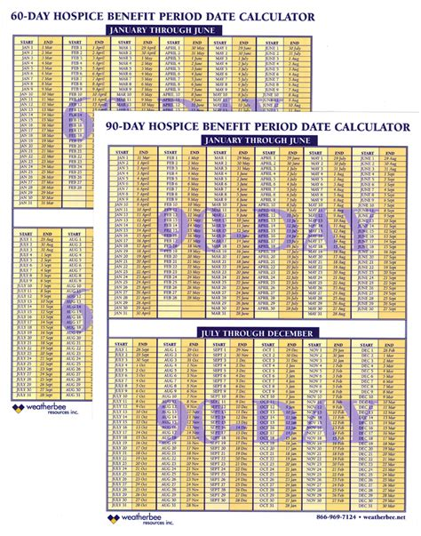 Calendar Calculator Plus Days Benefit Sheets Weatherbee Resources Inc Hospice