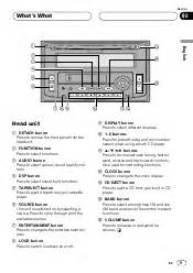 pioneer fh x720bt wiring diagram get free image about wiring diagram