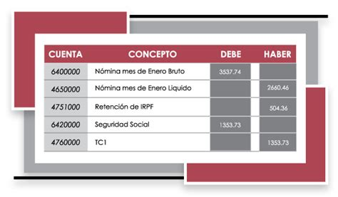 nomina ejemplo de contabilidad nomina software de contabilidad