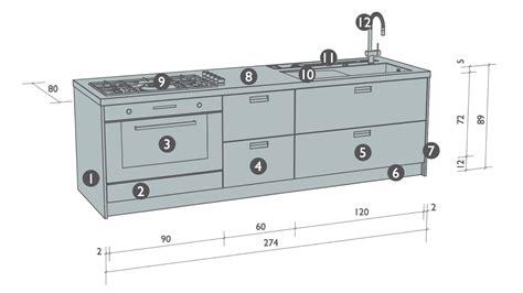 blocco cucina acciaio gps inox blocco cucina a parete
