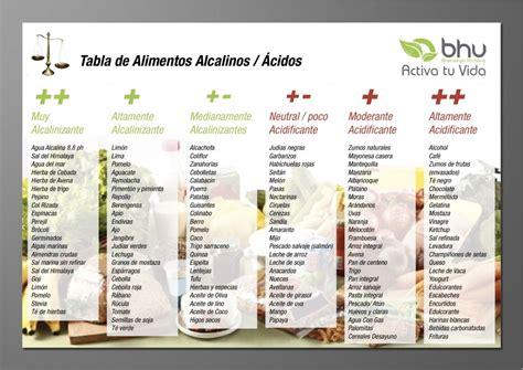 alimentos artrosis tratamiento de la artrosis tratamientos recomendables