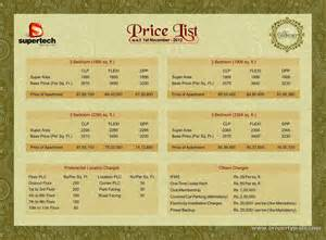 modular prices supertech albaria noida extension greater noida