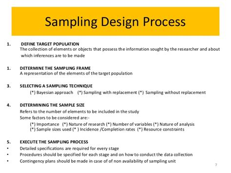 design situation definition sling in market research