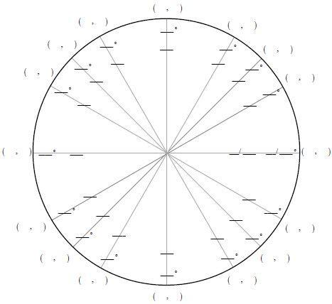 blank unit circle chart google search trig pinterest