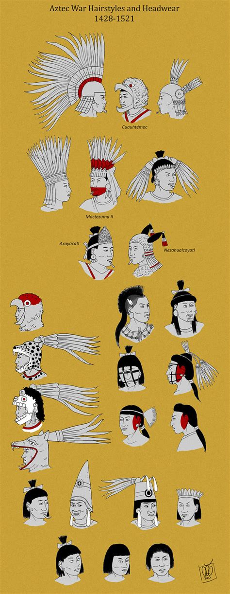 aztec hair style aztec warrior hairstyles by kamazotz on deviantart
