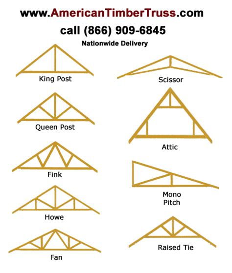 roof truss design images