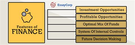 Mba Cost Comparison Canada by How To Write Papers About Mba Finance Homework Help