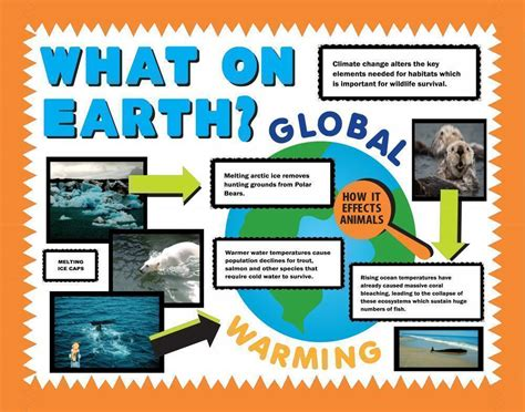 history and environment design make a science fair project poster ideas global
