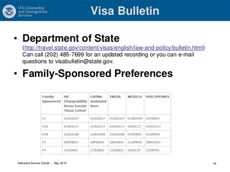 national visa center phone number form i 130 petition for relative