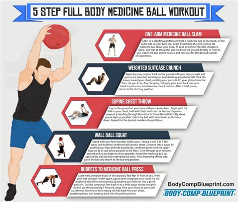 17 best medicine ball exercises build muscle and burn fat the best dual grip medicine ball with handles april 2018