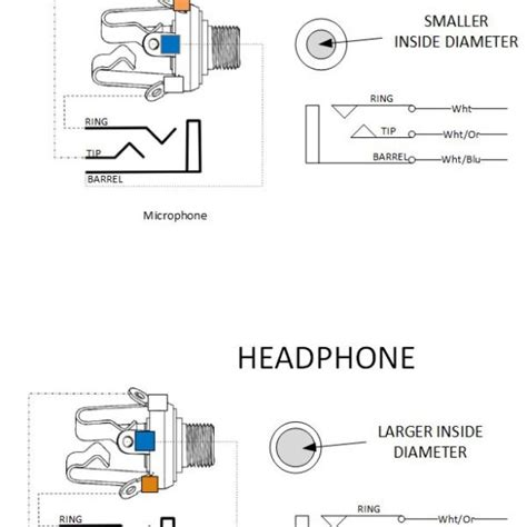 telex headset wiring diagram plantronics headset wiring