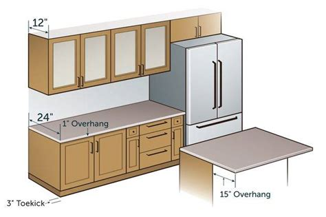 countertop overhang for bathroom kitchens and bars