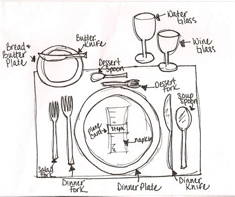 table place setting setting the table modern hostess