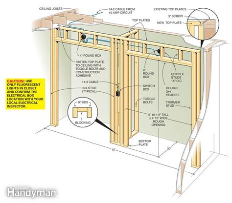 how to frame a closet door how to build a wall to wall closet the family handyman