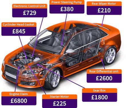 car warranty rac warranty parts labour cover