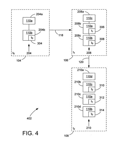 design is the intermediary between information and patent us7152110 information exchange between non