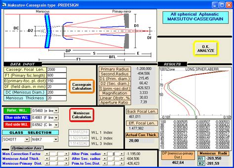 Best Free 2d Cad atmos optical design and analysis software