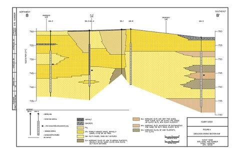 geologic cross sections environmental drafting services logiteasy
