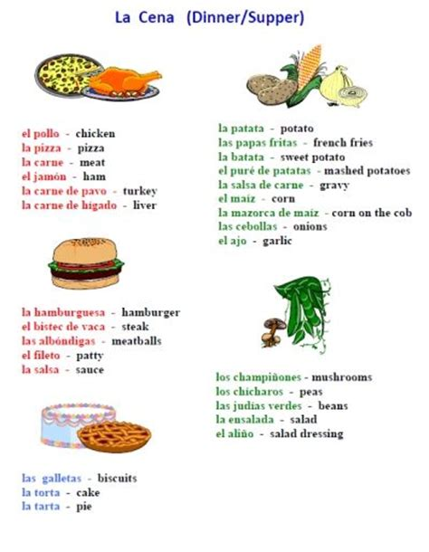 spanish foods list free food in spanish worksheet packet 25 pages easy to