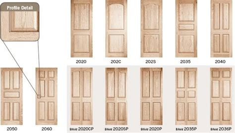 Types Of Doors Interior Interior Door Styles Sessio Continua Interior Designs