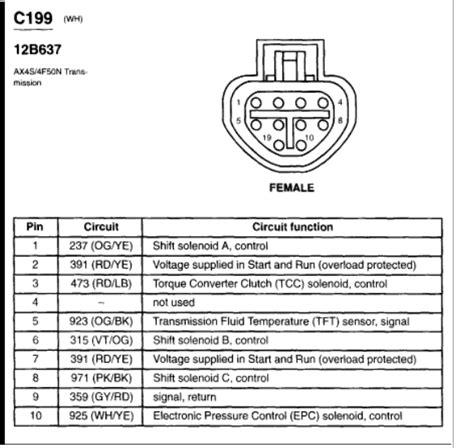 Peterbilt 387 Fuse Box Diagram - Fuse Panel Diagram Automotive Wiring On Peterbilt Fuse Box Diagram - Peterbilt 387 Fuse Box Diagram