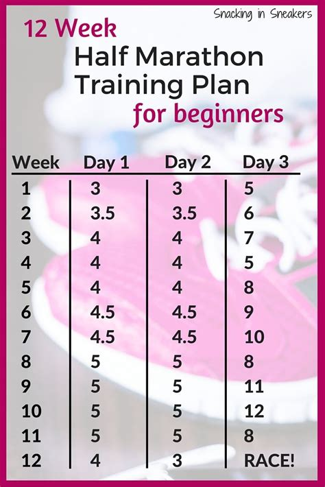 12 week couch to half marathon 12 week half marathon training plan for beginners half