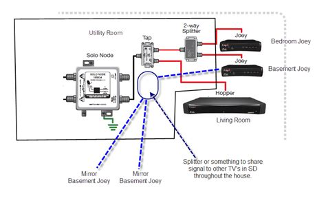 wiring diagram direct tv satellite dishes direct tv