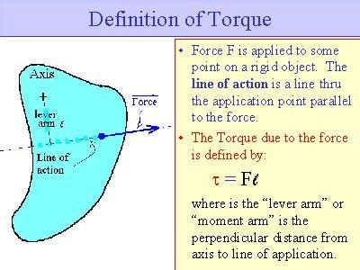 what is stall means definition of torque