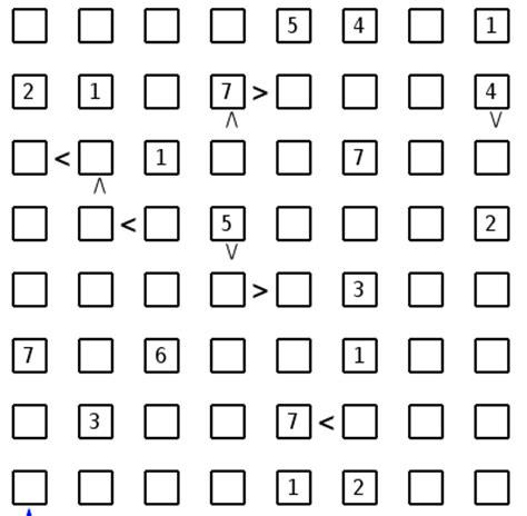 printable puzzles by krazydad futoshiki imprimer