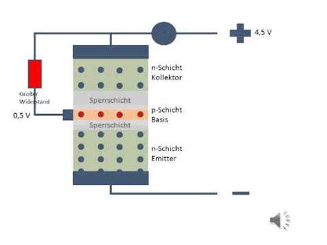 bipolar transistor halbleiter bipolar transistor anwendung 28 images halbleiter transistor mikrocontroller net bipolar