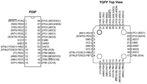 Ic Atmega16 16pu By Akhi Shop by Atmega8 183 Znoxx Arcadaptor Wiki 183 Github