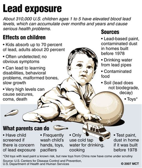 lead poisoning government standards estimates 535 000 children with lead poisoning top secret writers