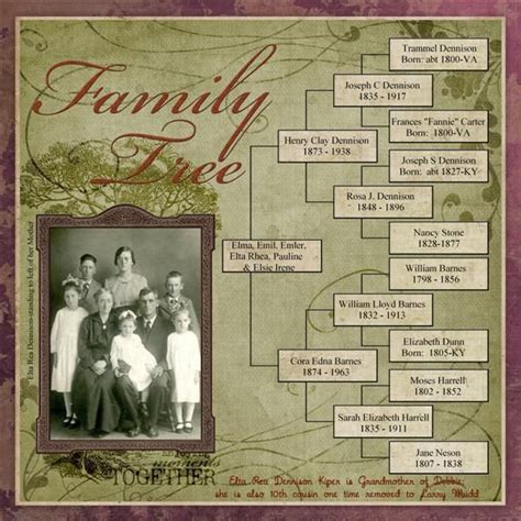 family tree page diy