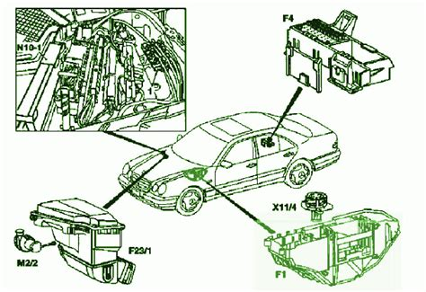 2000 mercedes e320 v 6 fuse box diagram circuit wiring diagrams
