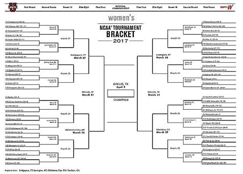 march madness mens teams printable women s ncaa march madness bracket for 2017