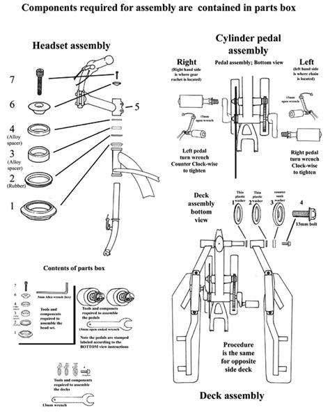 bmx headset diagram bike fork parts diagram wiring diagram schemes