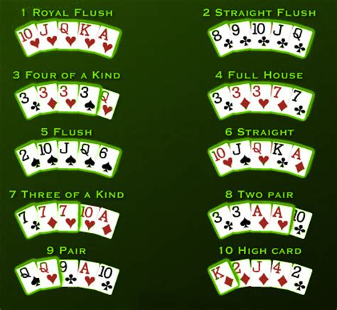 Mains   allin poker.over blog.com
