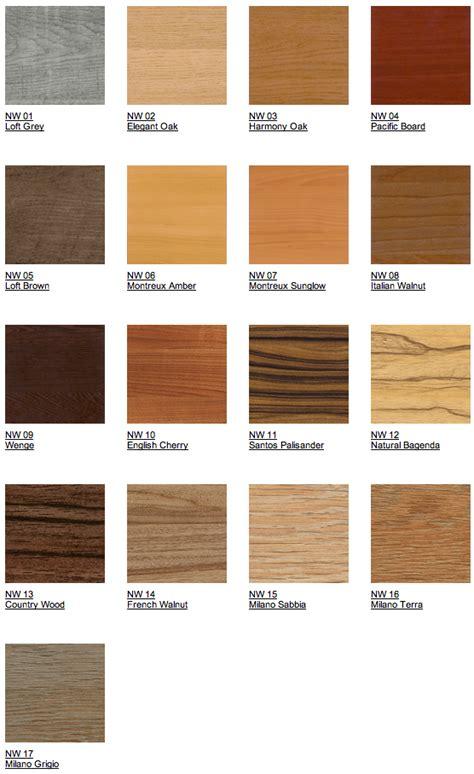 Trespa Platten Holzoptik by Trespa Wood Facades Materials Wood Facade