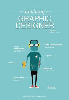 Graphic Design Meme - 1000 images about design memes on pinterest comic sans