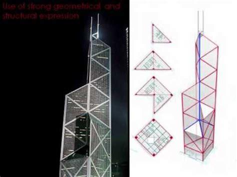 bank of china structure bank of china i m pei