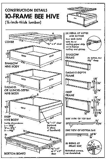Cedar Top Bar Hive 10 Frame Langstroth Beehive Plans Woodworking Projects
